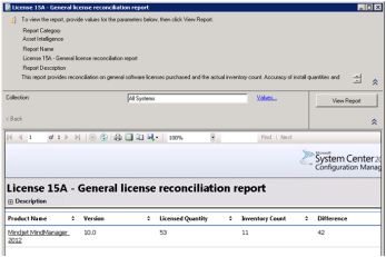 Licence15A report
