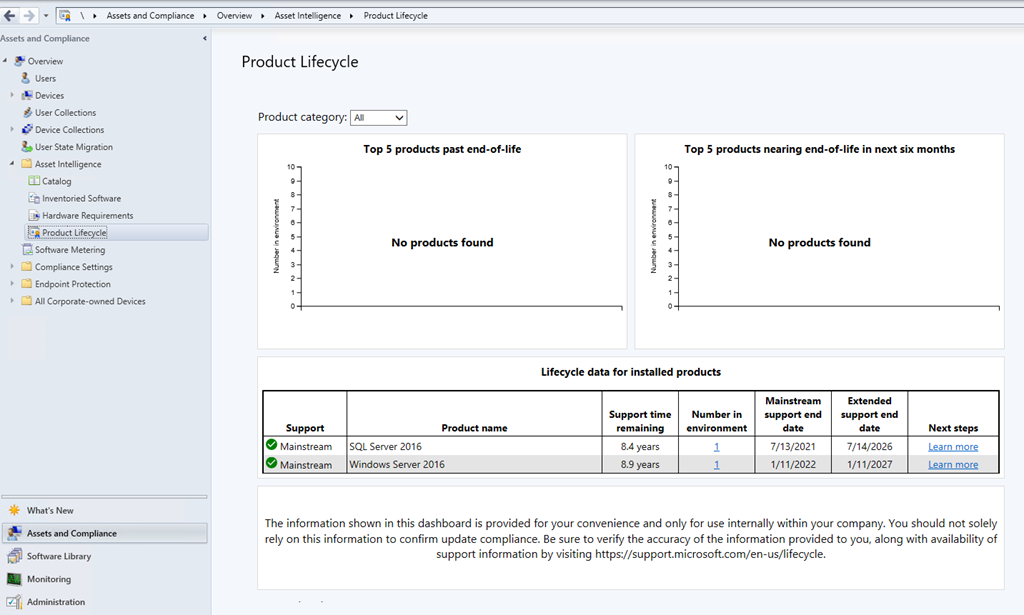 Product lifecycle dashboard in SCCM–Tech Preview 1802 | More than