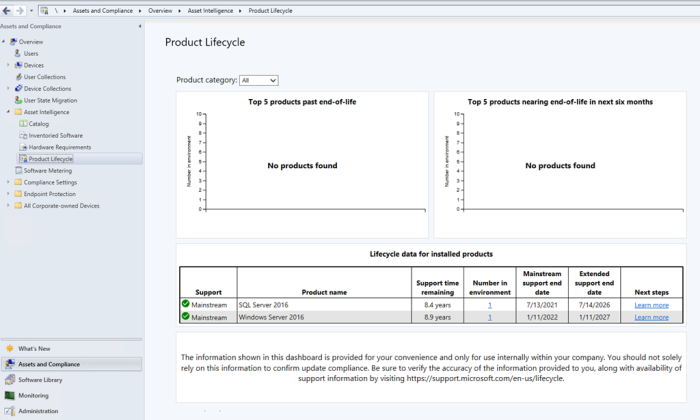 Product lifecycle dashboard in SCCM–Tech Preview 1802 | More